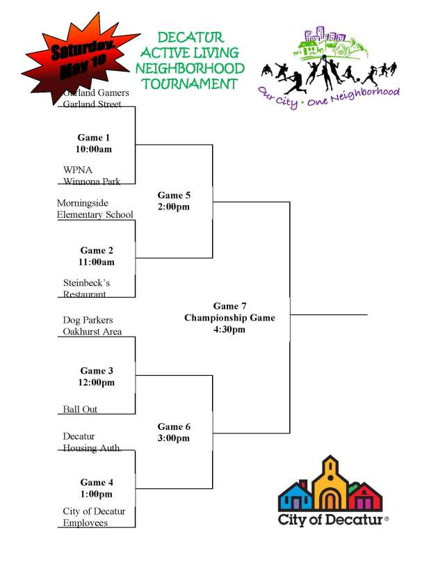 2014 Neighborhood Softball Tournament Bracket