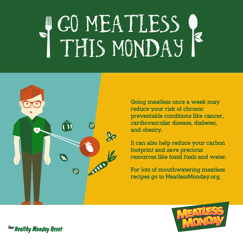 meatless monday research speech 2 monday has special significance in western culture as the beginning of the week while there are negative associations around the monday blues in popular culture, there are multiple efforts to reframe monday positively as an opportunity for a fresh start1 one study found that 57% of people.
