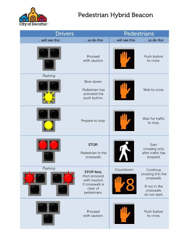 Pedestrian Hybrid Beacons_Page_2