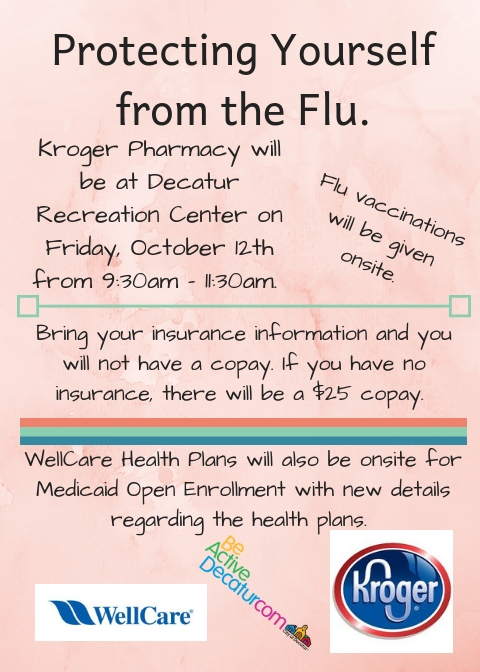 Protecting Yourself from the Flu. (4)